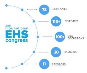 2018 EHS Congress, Europe health & safety conference, Berlin, 2017 EHS Congress in Numbers