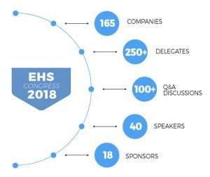 2018-EHS-Congress---Health-and-Safety-Event-Europe---Berlin,-November,-Radisson-Blu-About